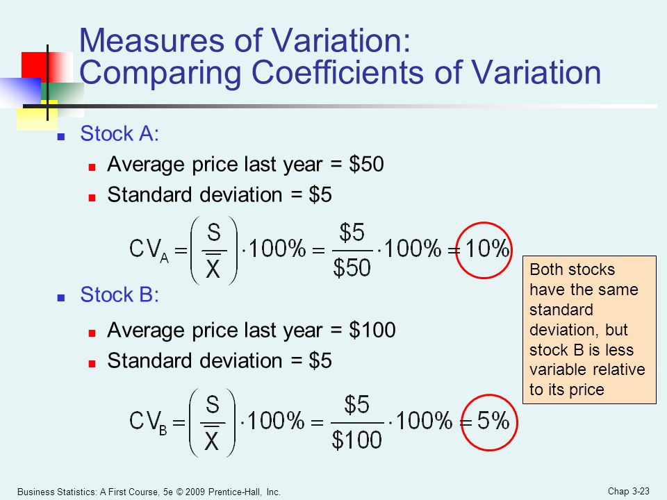 Business Statistics: A First Course, 5e © 2009 Prentice-Hall, Inc. Chap 3-23 Measures of Variation: Comparing Coefficients of Variation Stock A: Avera