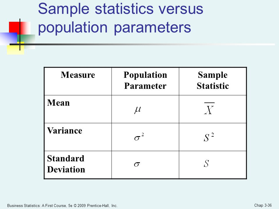 Business Statistics: A First Course, 5e © 2009 Prentice-Hall, Inc. Chap 3-36 Sample statistics versus population parameters MeasurePopulation Paramete