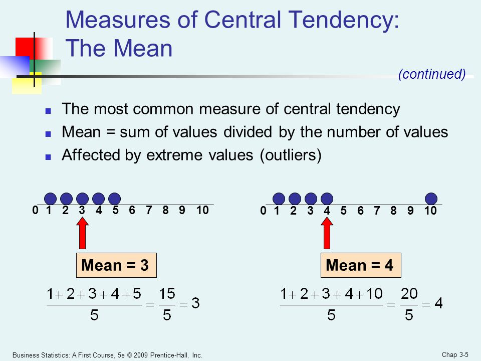 Business Statistics: A First Course, 5e © 2009 Prentice-Hall, Inc. Chap 3-5 Measures of Central Tendency: The Mean The most common measure of central