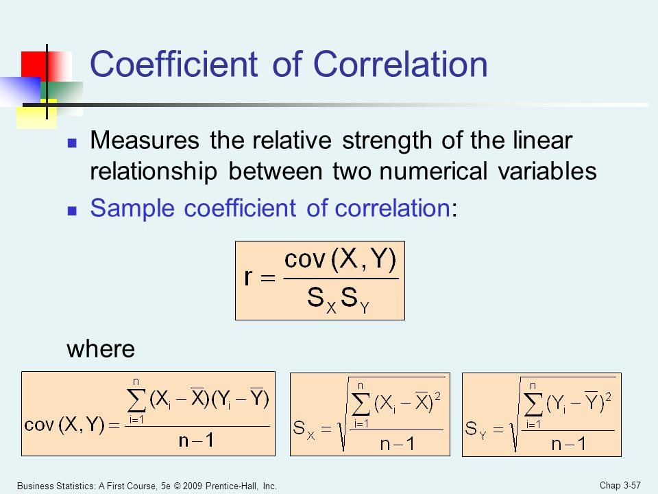 Business Statistics: A First Course, 5e © 2009 Prentice-Hall, Inc. Chap 3-57 Coefficient of Correlation Measures the relative strength of the linear r
