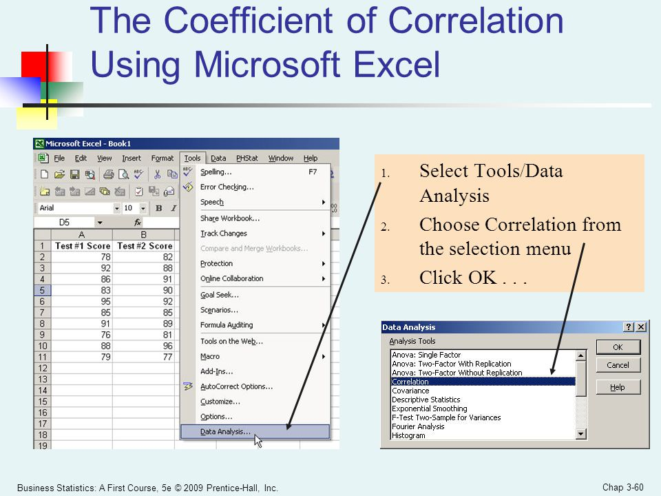 Business Statistics: A First Course, 5e © 2009 Prentice-Hall, Inc. Chap 3-60 The Coefficient of Correlation Using Microsoft Excel 1. Select Tools/Data