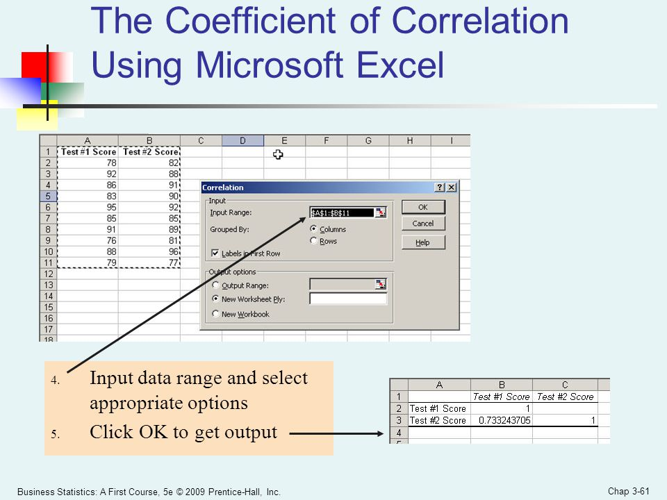 Business Statistics: A First Course, 5e © 2009 Prentice-Hall, Inc. Chap 3-61 The Coefficient of Correlation Using Microsoft Excel 4. Input data range