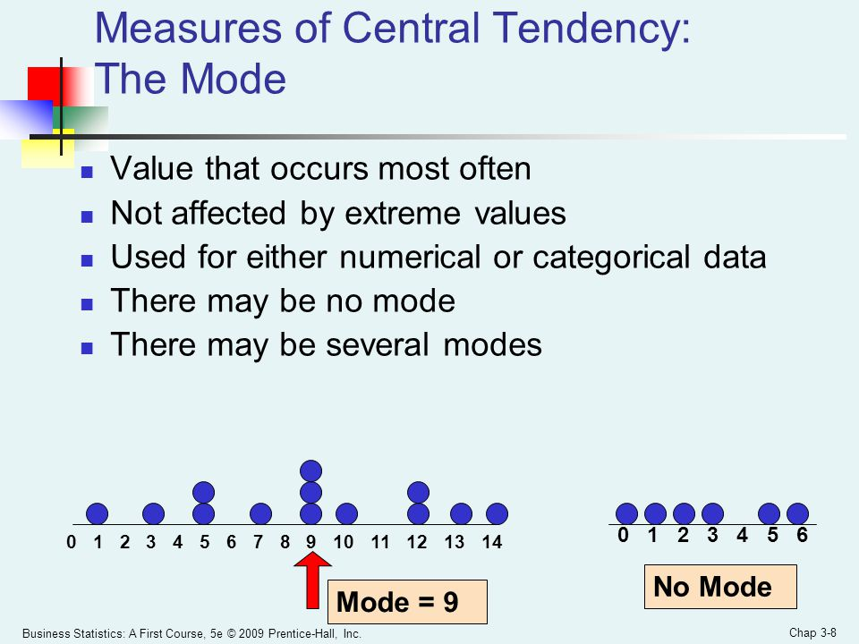 Business Statistics: A First Course, 5e © 2009 Prentice-Hall, Inc. Chap 3-8 Measures of Central Tendency: The Mode Value that occurs most often Not af