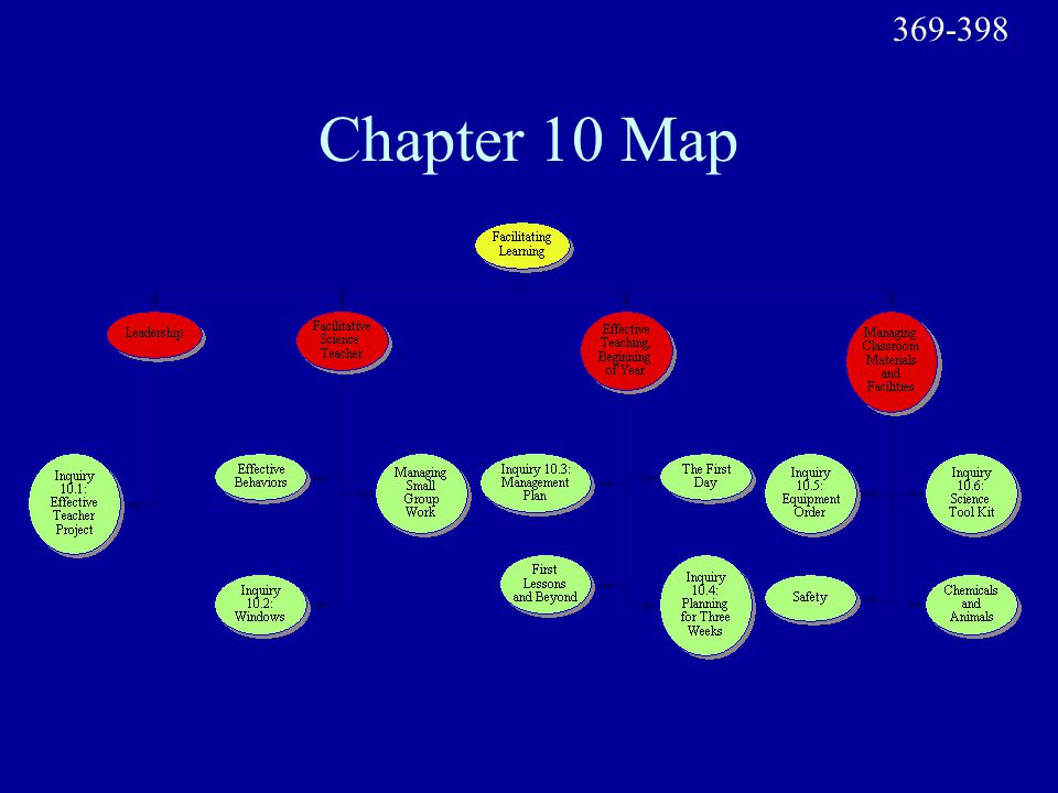 Chapter 10 Map 369-398