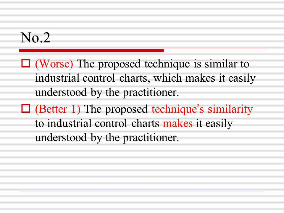 No.2  (Worse) The proposed technique is similar to industrial control charts, which makes it easily understood by the practitioner.