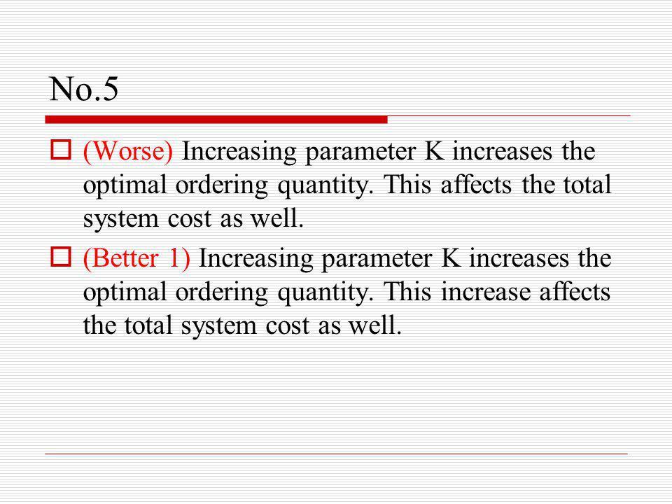 No.5  (Worse) Increasing parameter K increases the optimal ordering quantity.