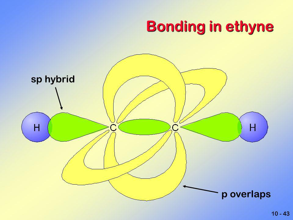 10 - 43 Bonding in ethyne sp hybrid p overlaps