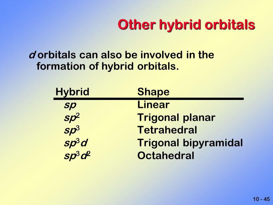 10 - 45 Other hybrid orbitals d orbitals can also be involved in the formation of hybrid orbitals. HybridShape spLinear sp 2 Trigonal planar sp 3 Tetr