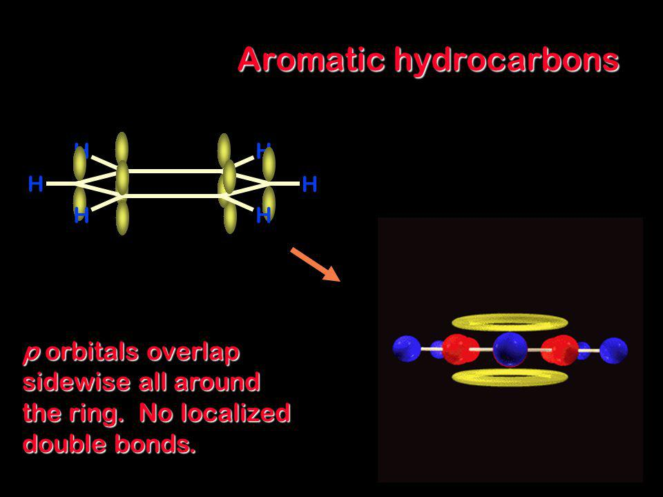 10 - 59 Aromatic hydrocarbons p orbitals overlap sidewise all around the ring. No localized double bonds. H H HH HH