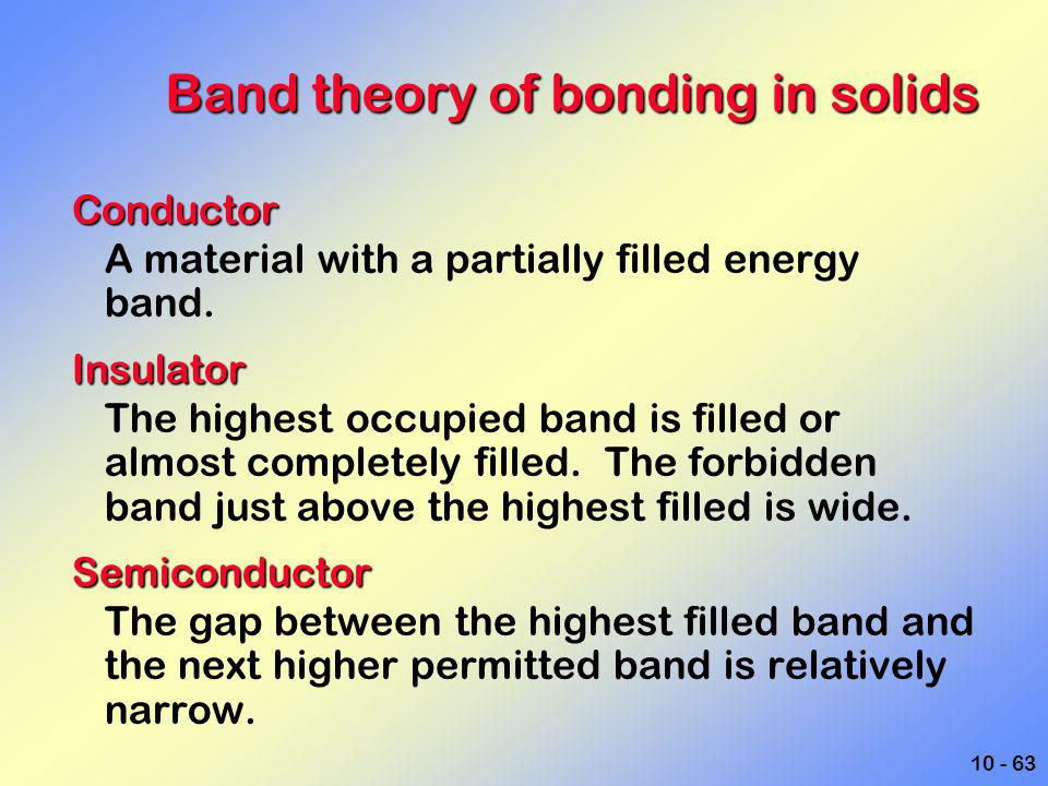 10 - 63 Band theory of bonding in solids Conductor A material with a partially filled energy band.Insulator The highest occupied band is filled or alm