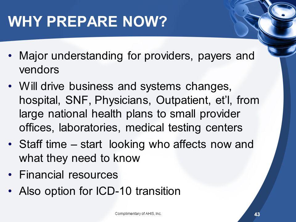 ICD-10 CODE SETS www.cms.gov/ICD10 Complimentary of AHIS, Inc. 42