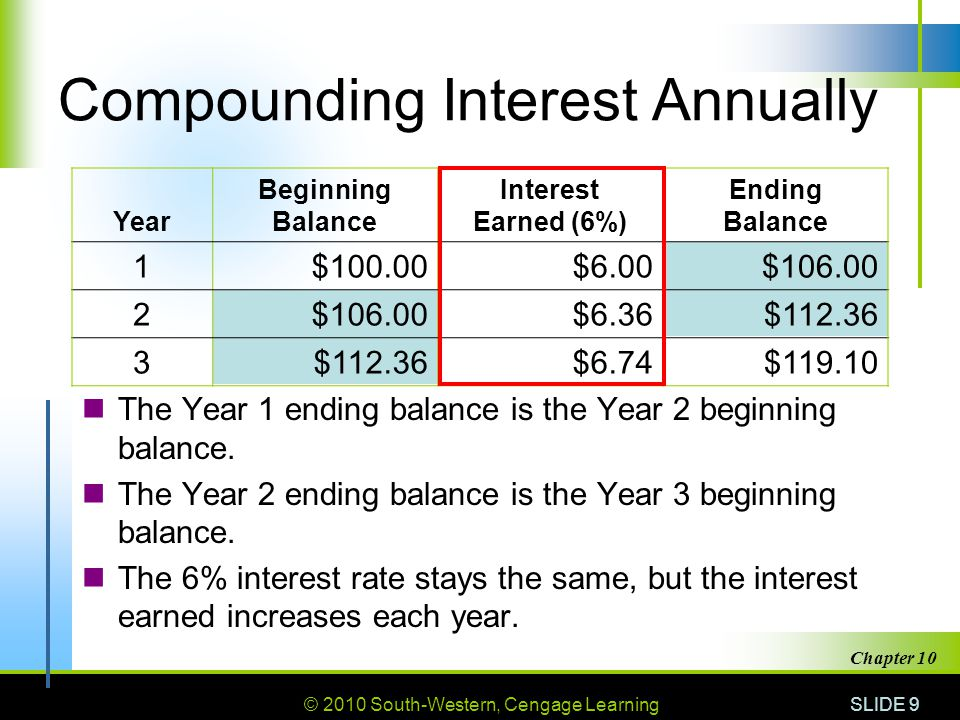 © 2010 South-Western, Cengage Learning SLIDE 20 Chapter 10 Interest-Earning Potential (Yield) You want to earn as much interest as you can on your deposit, while maintaining the degree of liquidity, safety, and convenience you want.