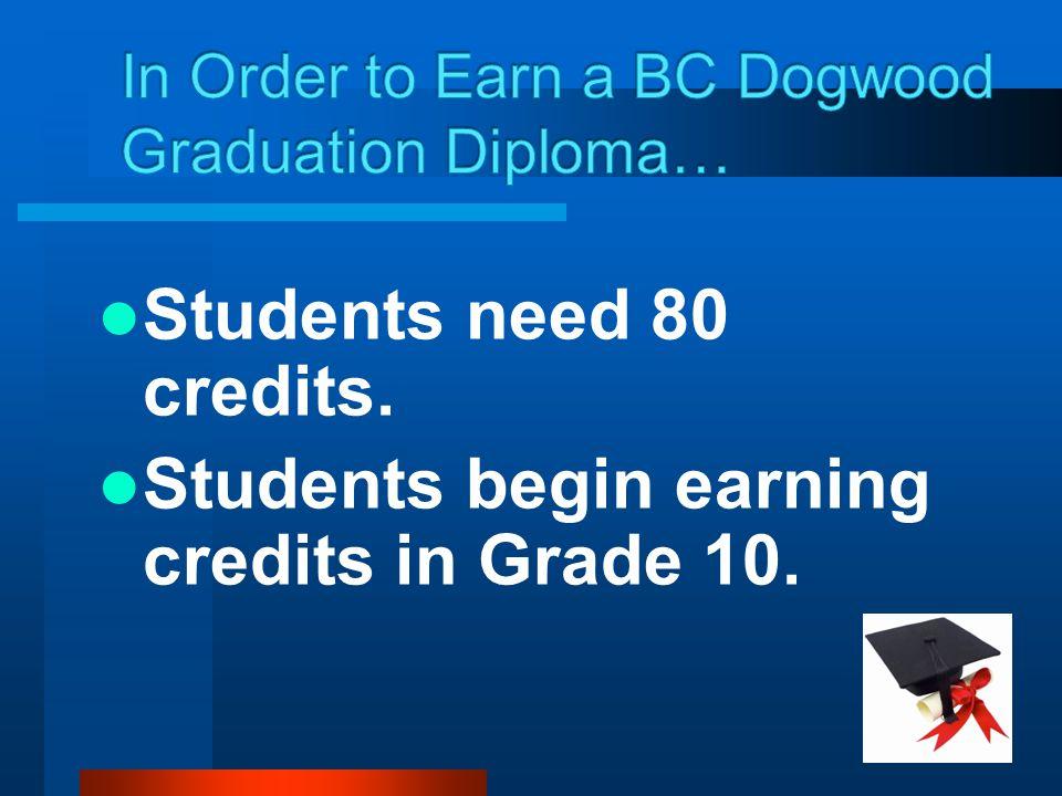 Students need 80 credits. Students begin earning credits in Grade 10.