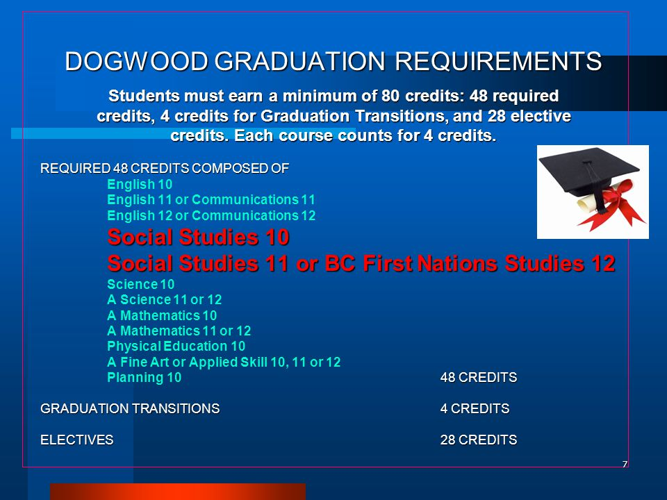 DOGWOOD GRADUATION REQUIREMENTS Students must earn a minimum of 80 credits: 48 required credits, 4 credits for Graduation Transitions, and 28 elective