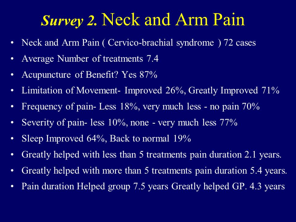 Survey 2. Low Back Pain 136 cases Acupuncture of Benefit .