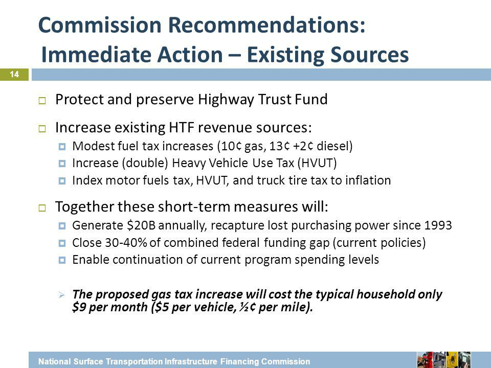Commission Recommendations: Immediate Action – Existing Sources 14  Protect and preserve Highway Trust Fund  Increase existing HTF revenue sources:  Modest fuel tax increases (10¢ gas, 13¢ +2¢ diesel)  Increase (double) Heavy Vehicle Use Tax (HVUT)  Index motor fuels tax, HVUT, and truck tire tax to inflation  Together these short-term measures will:  Generate $20B annually, recapture lost purchasing power since 1993  Close 30-40% of combined federal funding gap (current policies)  Enable continuation of current program spending levels  The proposed gas tax increase will cost the typical household only $9 per month ($5 per vehicle, ½¢ per mile).