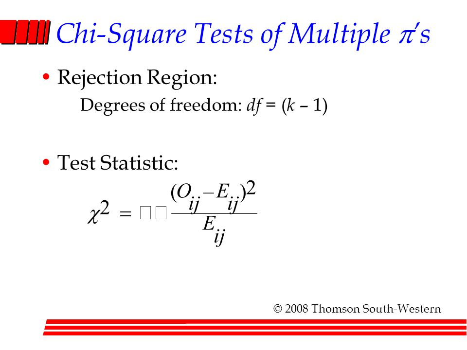 Chi-Square Tests of Multiple  's Rejection Region: Degrees of freedom: df = ( k – 1) Test Statistic:  2   ( O ij – E ) 2 E © 2008 Thomson South-W