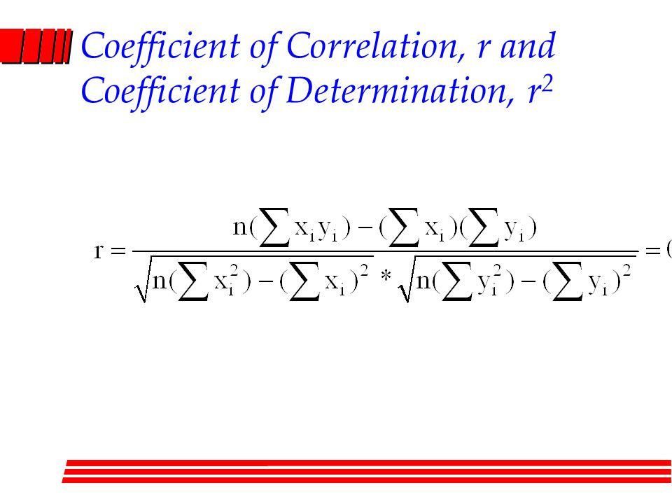 Coefficient of Correlation, r and Coefficient of Determination, r 2