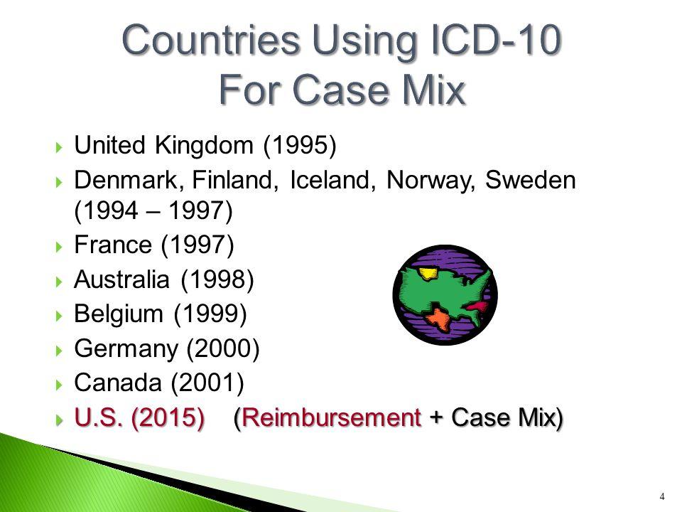  United Kingdom (1995)  Denmark, Finland, Iceland, Norway, Sweden (1994 – 1997)  France (1997)  Australia (1998)  Belgium (1999)  Germany (2000)