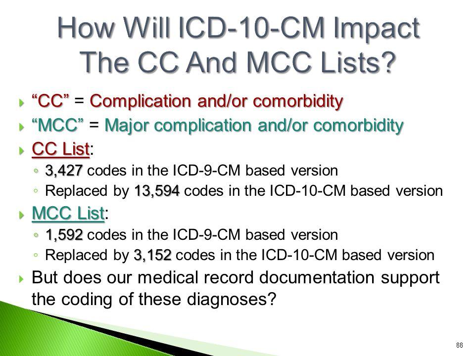 """ """"CC""""Complication and/or comorbidity  """"CC"""" = Complication and/or comorbidity  """"MCC""""Major complication and/or comorbidity  """"MCC"""" = Major complicati"""