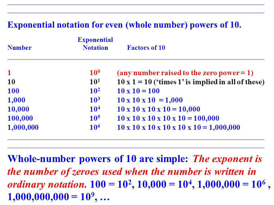 THE BIG IDEA If you understand what an exponent is (and all of you do), then you automatically understand what a logarithm is.