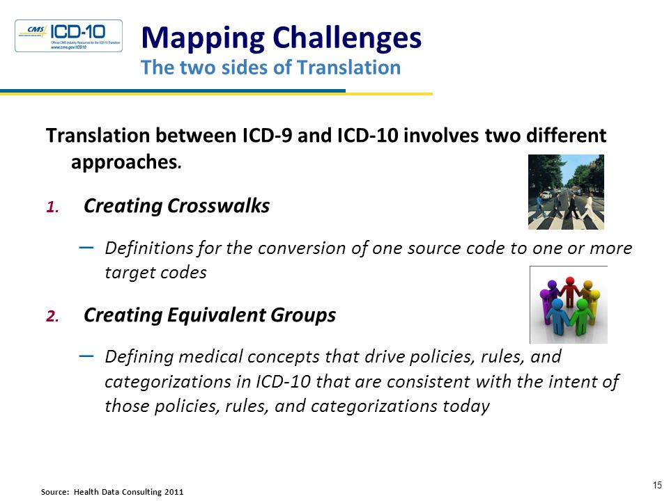 Mapping Challenges The two sides of Translation Translation between ICD-9 and ICD-10 involves two different approaches.