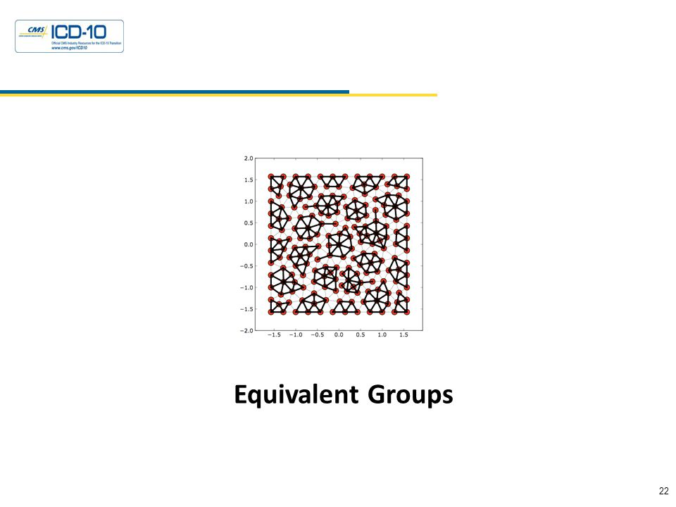 22 Health Data Consulting © 2010 Equivalent Groups