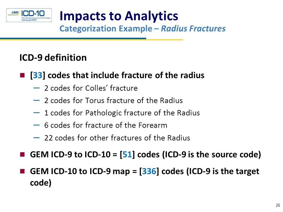 Impacts to Analytics Categorization Example – Radius Fractures ICD-9 definition [33] codes that include fracture of the radius – 2 codes for Colles' fracture – 2 codes for Torus fracture of the Radius – 1 codes for Pathologic fracture of the Radius – 6 codes for fracture of the Forearm – 22 codes for other fractures of the Radius GEM ICD-9 to ICD-10 = [51] codes (ICD-9 is the source code) GEM ICD-10 to ICD-9 map = [336] codes (ICD-9 is the target code) 26