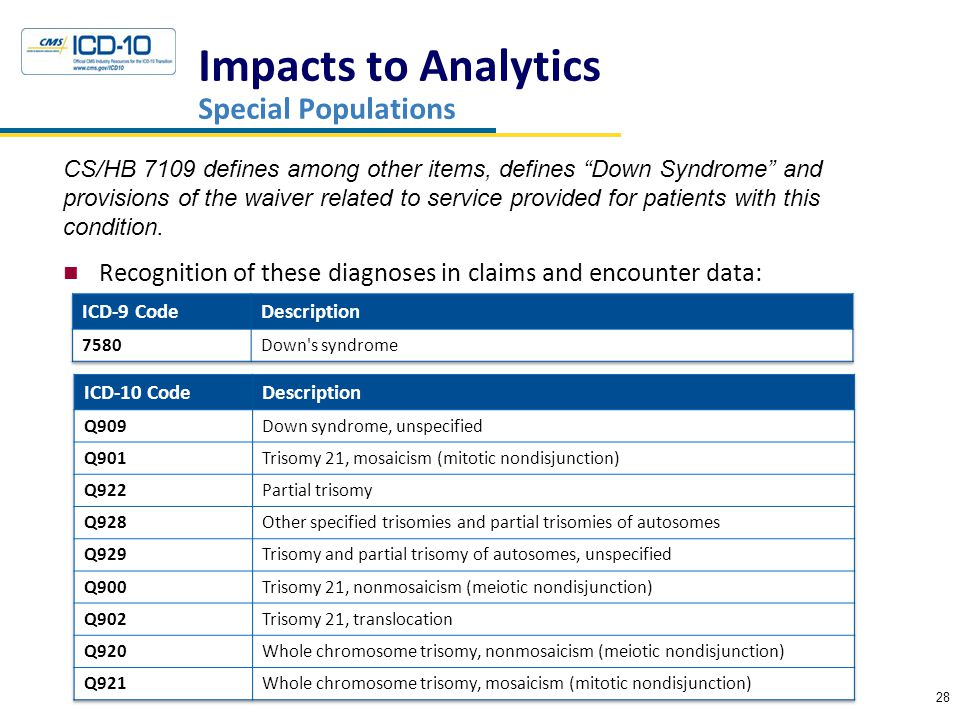 Impacts to Analytics Special Populations 28 CS/HB 7109 defines among other items, defines Down Syndrome and provisions of the waiver related to service provided for patients with this condition.