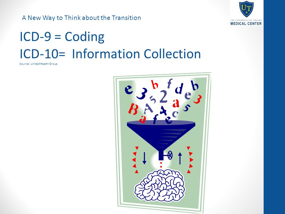 ICD-9 = Coding ICD-10= Information Collection Source: United Health Group A New Way to Think about the Transition