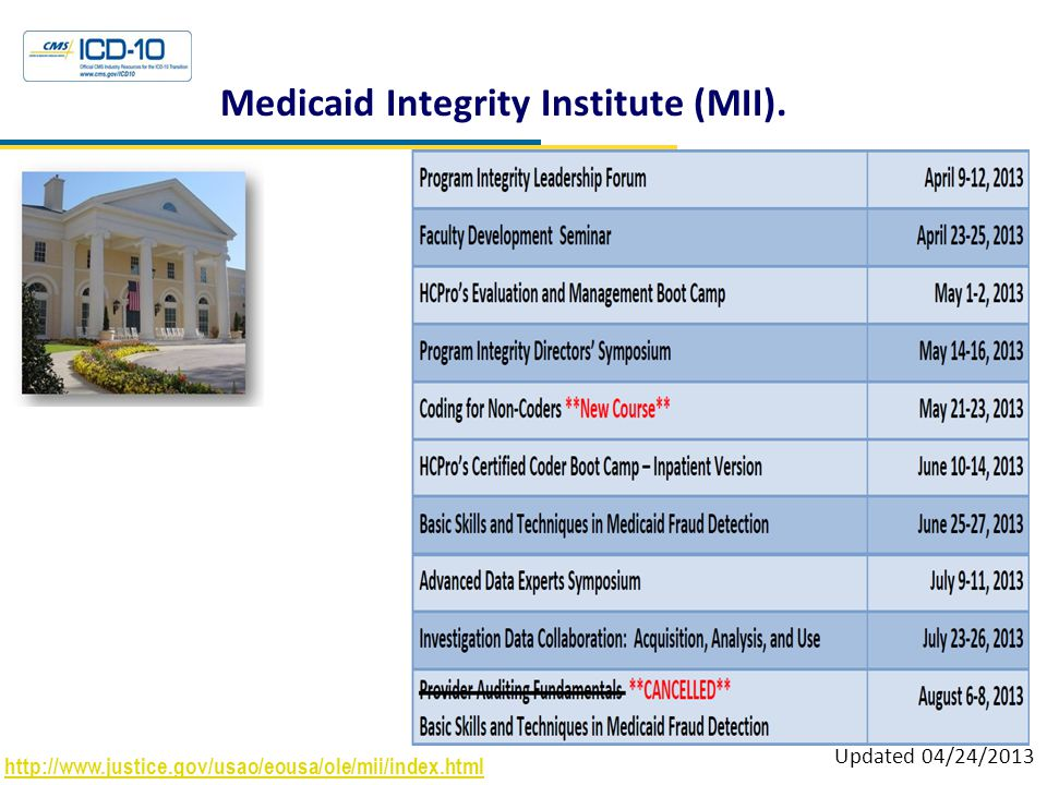 Medicaid Integrity Institute (MII).