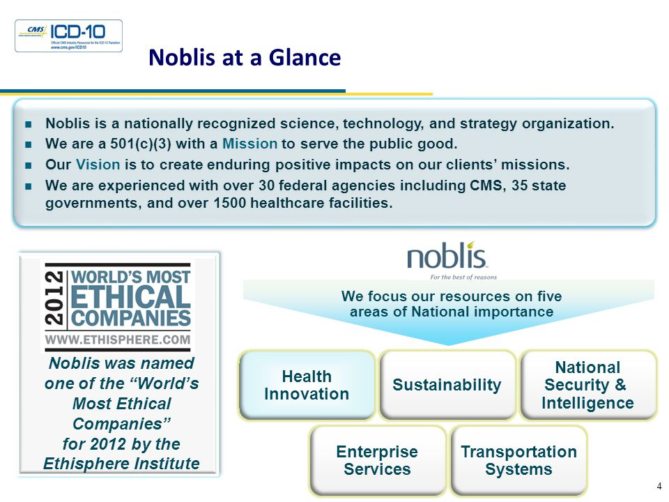 Noblis at a Glance 4 We focus our resources on five areas of National importance Noblis was named one of the World's Most Ethical Companies for 2012 by the Ethisphere Institute Noblis is a nationally recognized science, technology, and strategy organization.