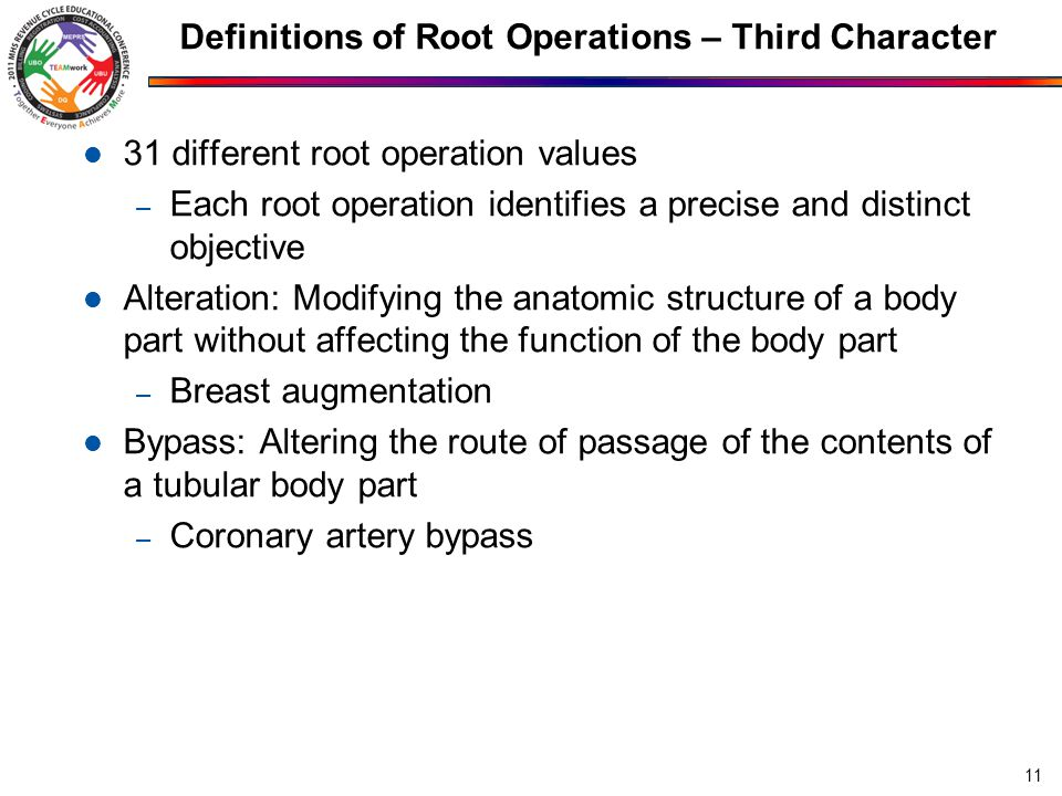Definitions of Root Operations – Third Character Change: Taking out or off a device from a body part and putting back an identical or similar device in or on the same body part without cutting or puncturing the skin or a mucous membrane – Gastrostomy tube change Control: Stopping, or attempting to stop, post procedural bleeding – Control of post-tonsillectomy hemorrhage Creation: Making a new genital structure that does not take over the function of a body part – Creation of penis in a female 12