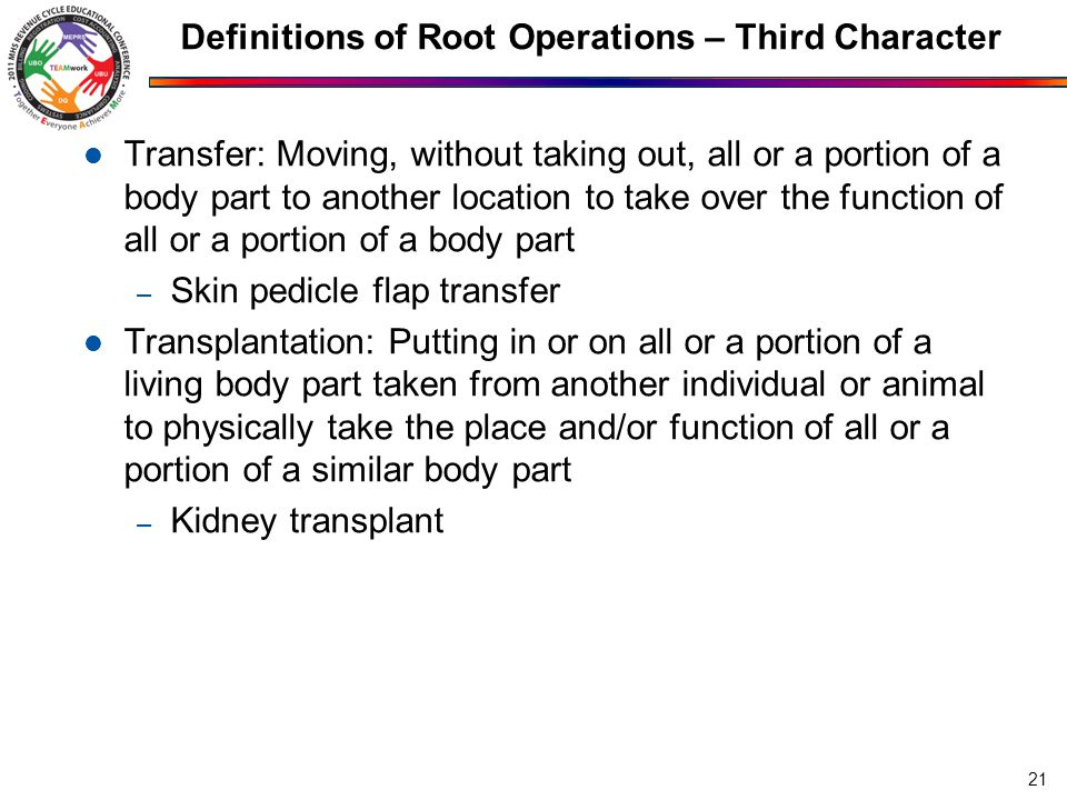 Definitions of Root Operations – Third Character Transfer: Moving, without taking out, all or a portion of a body part to another location to take ove