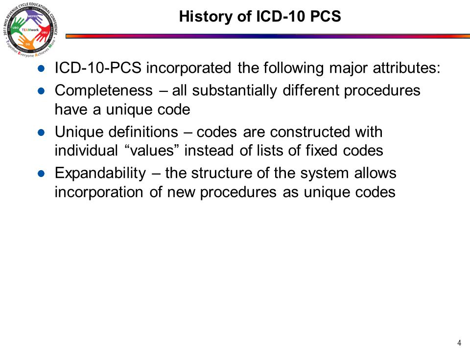 History of ICD-10 PCS Standardized terminology – Includes definitions of the terminology used.
