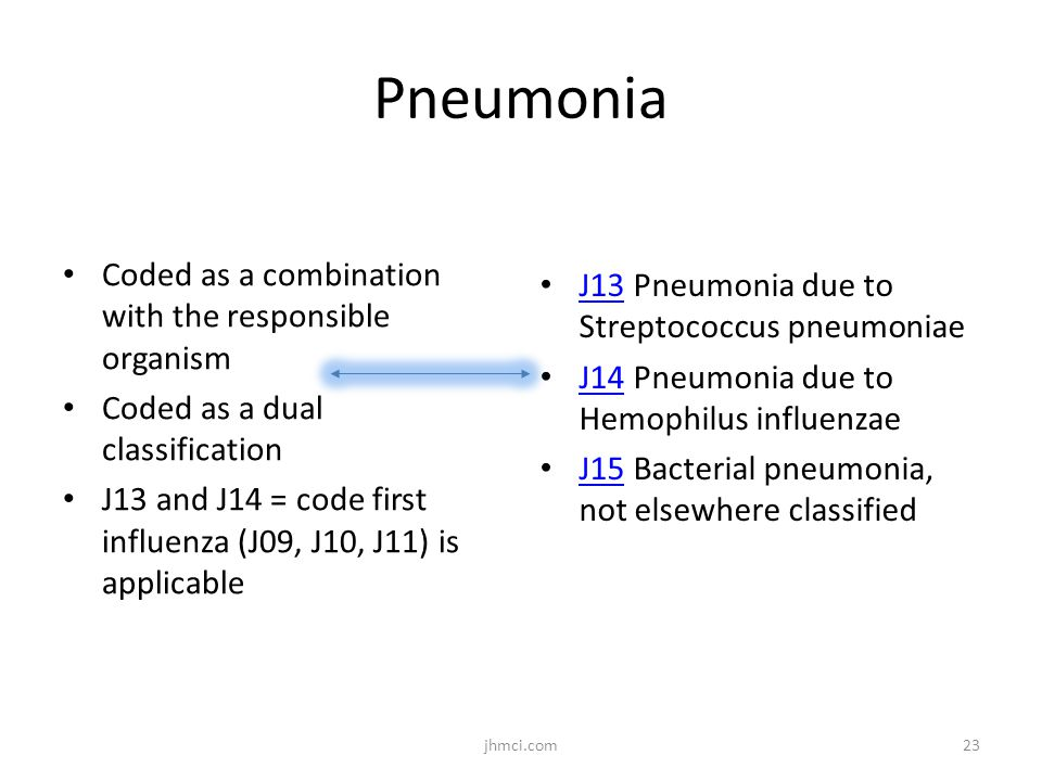 Pneumonia Coded as a combination with the responsible organism Coded as a dual classification J13 and J14 = code first influenza (J09, J10, J11) is ap