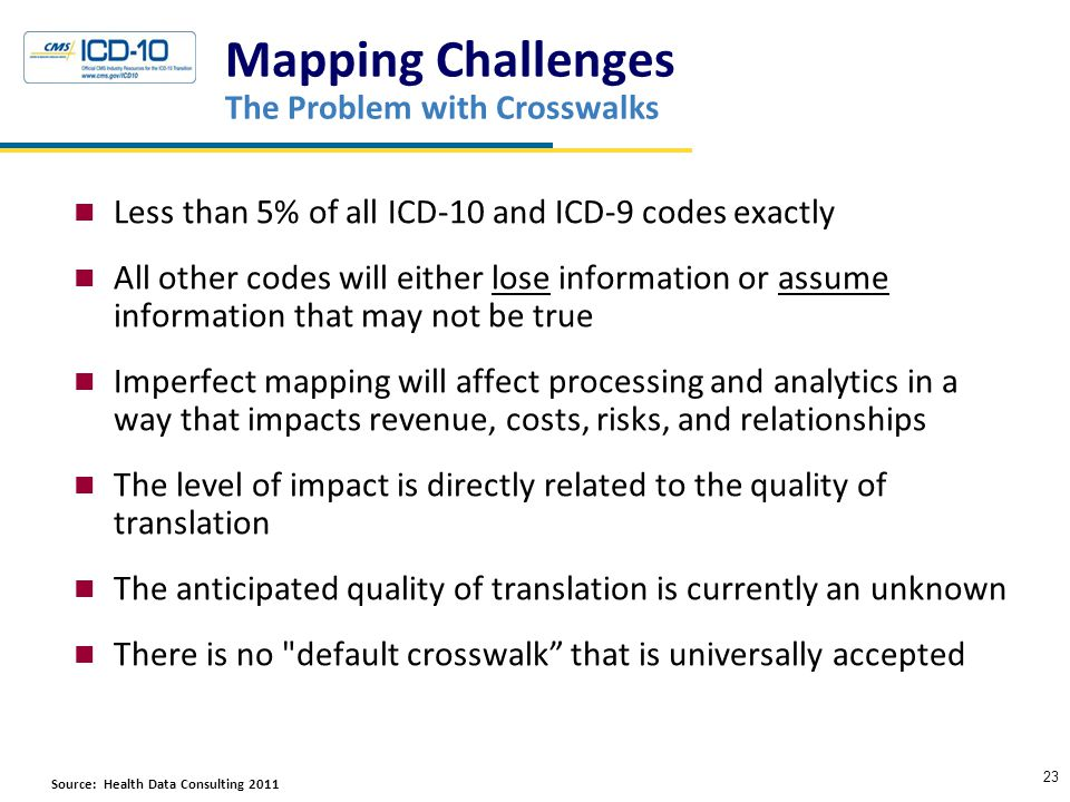 Mapping Challenges The Problem with Crosswalks Less than 5% of all ICD-10 and ICD-9 codes exactly All other codes will either lose information or assume information that may not be true Imperfect mapping will affect processing and analytics in a way that impacts revenue, costs, risks, and relationships The level of impact is directly related to the quality of translation The anticipated quality of translation is currently an unknown There is no default crosswalk that is universally accepted 23 Source: Health Data Consulting 2011Resources
