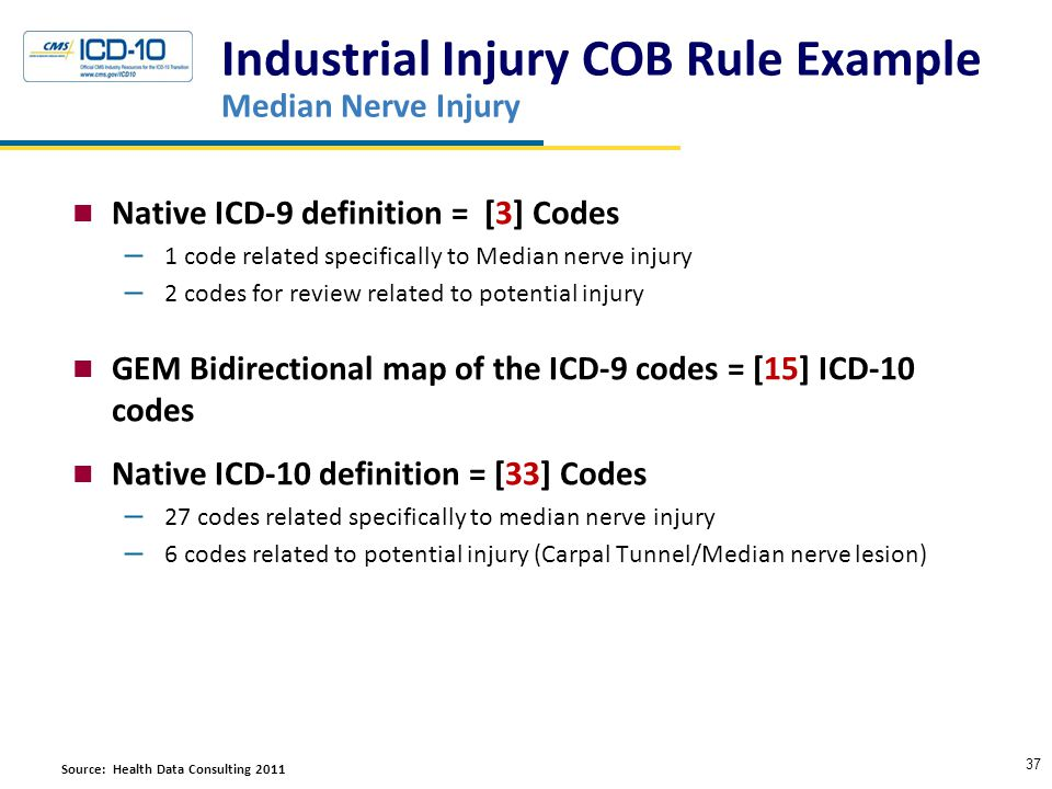 Industrial Injury COB Rule Example Median Nerve Injury Native ICD-9 definition = [3] Codes – 1 code related specifically to Median nerve injury – 2 codes for review related to potential injury GEM Bidirectional map of the ICD-9 codes = [15] ICD-10 codes Native ICD-10 definition = [33] Codes – 27 codes related specifically to median nerve injury – 6 codes related to potential injury (Carpal Tunnel/Median nerve lesion) 37 Health Data Consulting © 2010 Source: Health Data Consulting 2011Resources