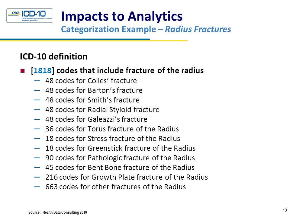 Impacts to Analytics Categorization Example – Radius Fractures ICD-10 definition [1818] codes that include fracture of the radius – 48 codes for Colles' fracture – 48 codes for Barton's fracture – 48 codes for Smith's fracture – 48 codes for Radial Styloid fracture – 48 codes for Galeazzi's fracture – 36 codes for Torus fracture of the Radius – 18 codes for Stress fracture of the Radius – 18 codes for Greenstick fracture of the Radius – 90 codes for Pathologic fracture of the Radius – 45 codes for Bent Bone fracture of the Radius – 216 codes for Growth Plate fracture of the Radius – 663 codes for other fractures of the Radius 43 Health Data Consulting © 2010 Source: Health Data Consulting 2010HResources