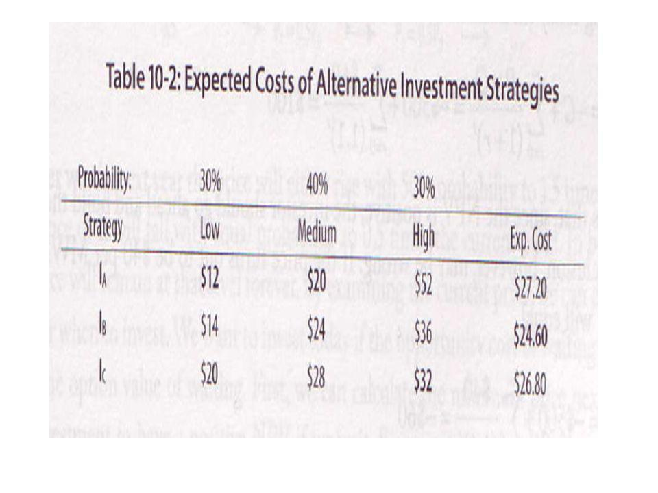 Table 10-2: Expected Costs of Alternative Investment Strategies