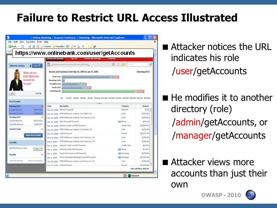 OWASP Failure to Restrict URL Access Illustrated  Attacker notices the URL indicates his role /user/getAccounts  He modifies it to another directory (role) /admin/getAccounts, or /manager/getAccounts  Attacker views more accounts than just their own