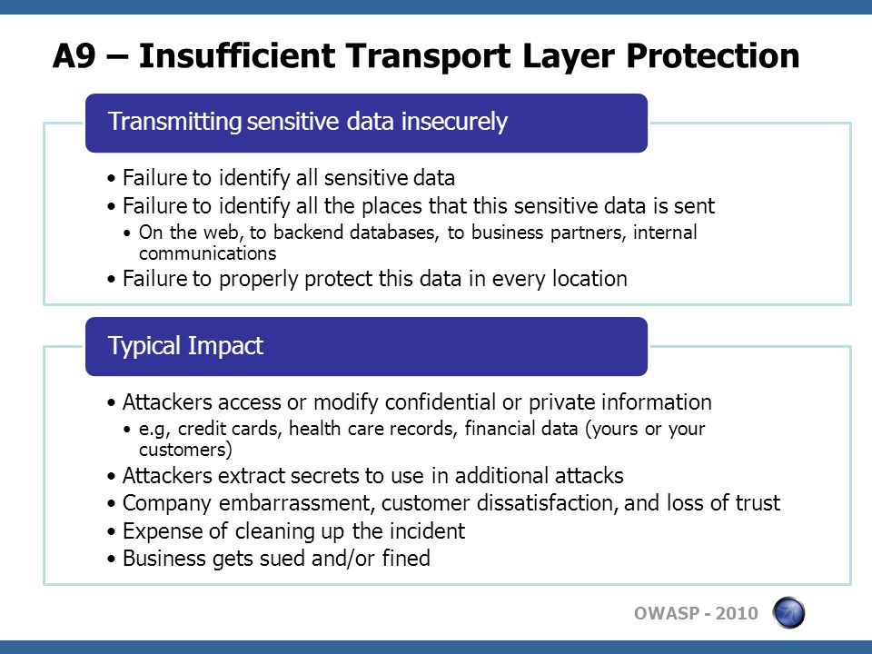 OWASP A9 – Insufficient Transport Layer Protection Failure to identify all sensitive data Failure to identify all the places that this sensitive data is sent On the web, to backend databases, to business partners, internal communications Failure to properly protect this data in every location Transmitting sensitive data insecurely Attackers access or modify confidential or private information e.g, credit cards, health care records, financial data (yours or your customers) Attackers extract secrets to use in additional attacks Company embarrassment, customer dissatisfaction, and loss of trust Expense of cleaning up the incident Business gets sued and/or fined Typical Impact