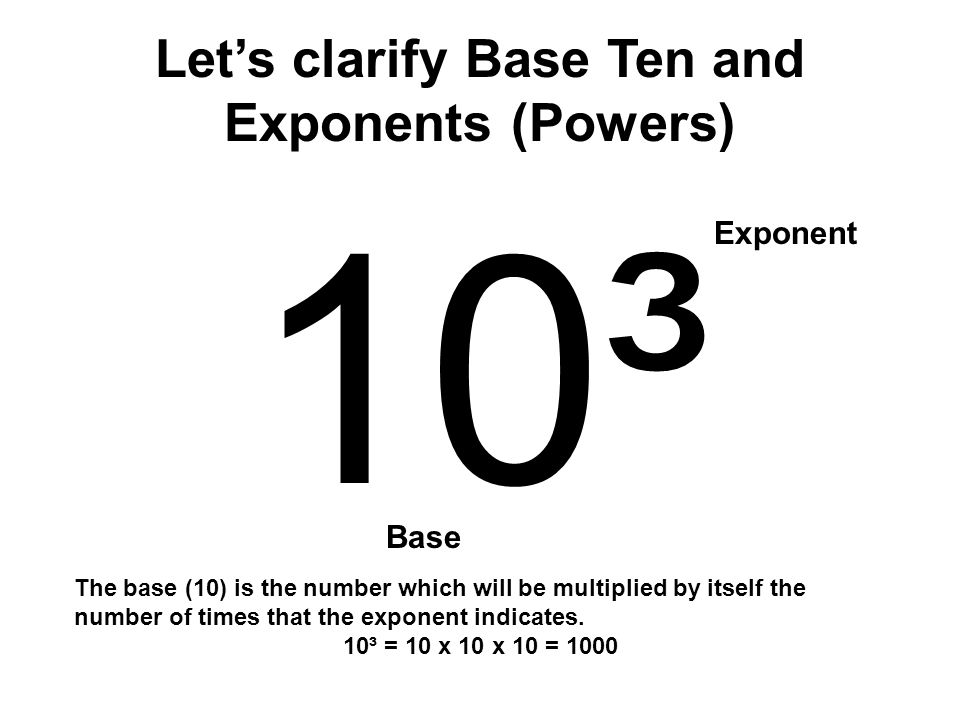 Let's clarify Base Ten and Exponents (Powers) 10³ Exponent Base The base (10) is the number which will be multiplied by itself the number of times that the exponent indicates.