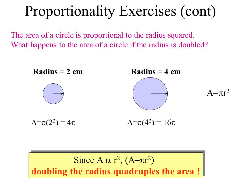Proportionality Exercises (cont) The area of a circle is proportional to the radius squared.