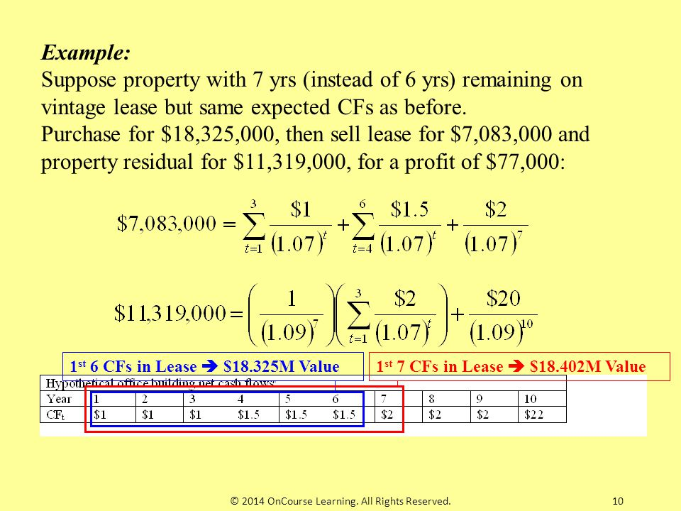 10 Example: Suppose property with 7 yrs (instead of 6 yrs) remaining on vintage lease but same expected CFs as before. Purchase for $18,325,000, then