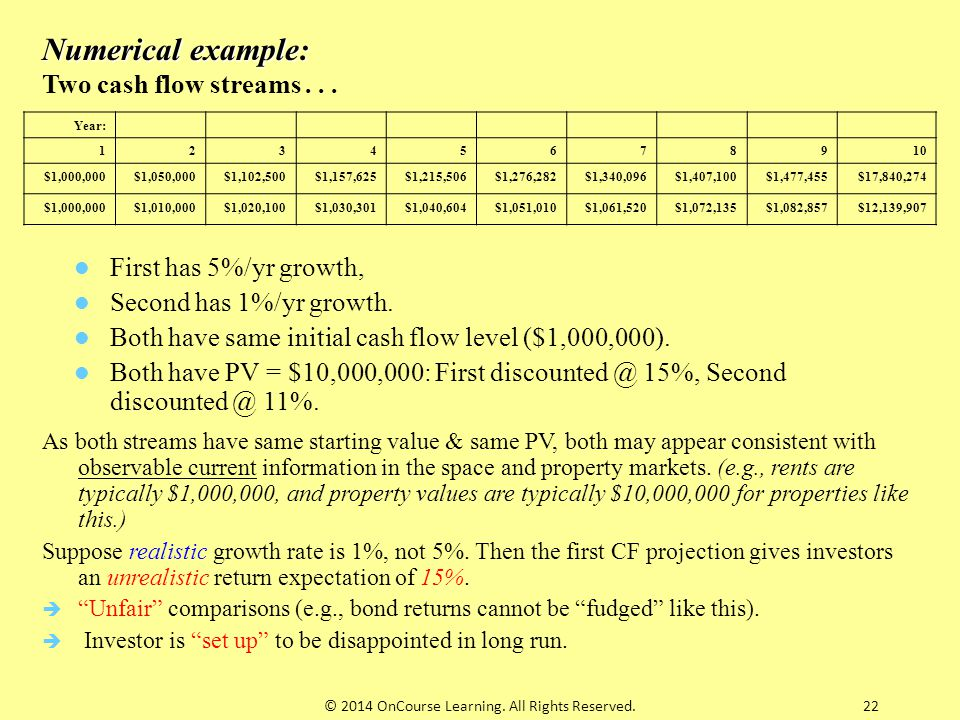 22 Numerical example: Numerical example: Two cash flow streams... First has 5%/yr growth, Second has 1%/yr growth. Both have same initial cash flow le