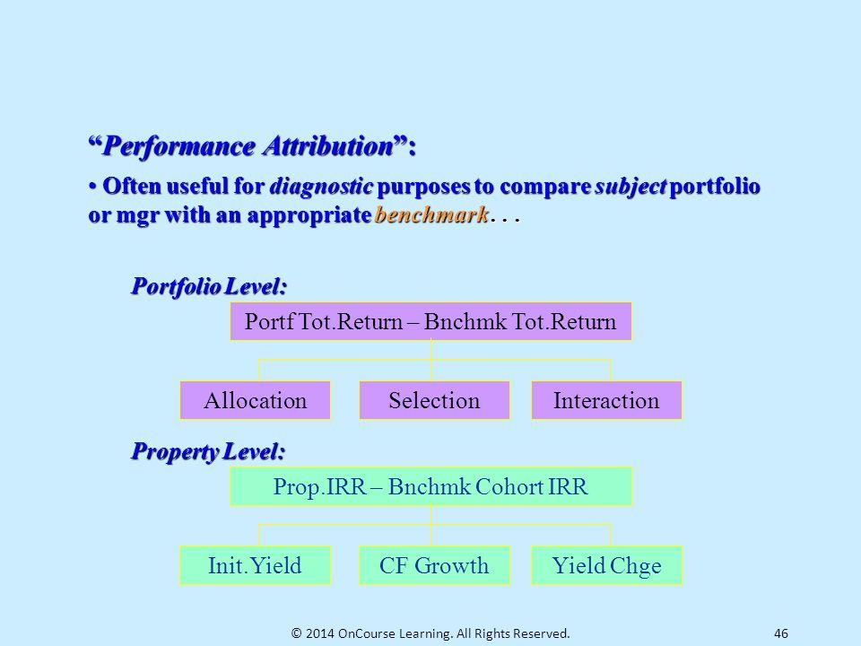 "46 ""Performance Attribution"": Portf Tot.Return – Bnchmk Tot.Return AllocationSelectionInteraction Portfolio Level: Prop.IRR – Bnchmk Cohort IRR Init.Y"