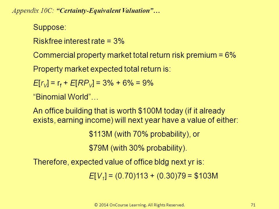 71 Suppose: Riskfree interest rate = 3% Commercial property market total return risk premium = 6% Property market expected total return is: E[r V ] =
