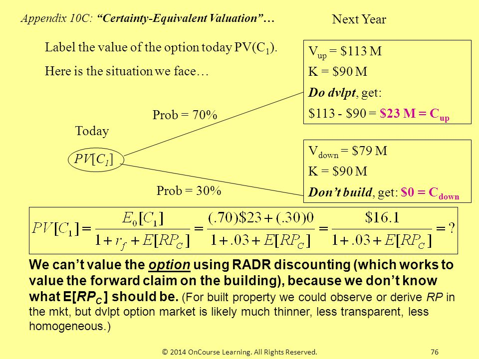 76 Label the value of the option today PV(C 1 ). Here is the situation we face… V up = $113 M K = $90 M Do dvlpt, get: $113 - $90 = $23 M = C up V dow