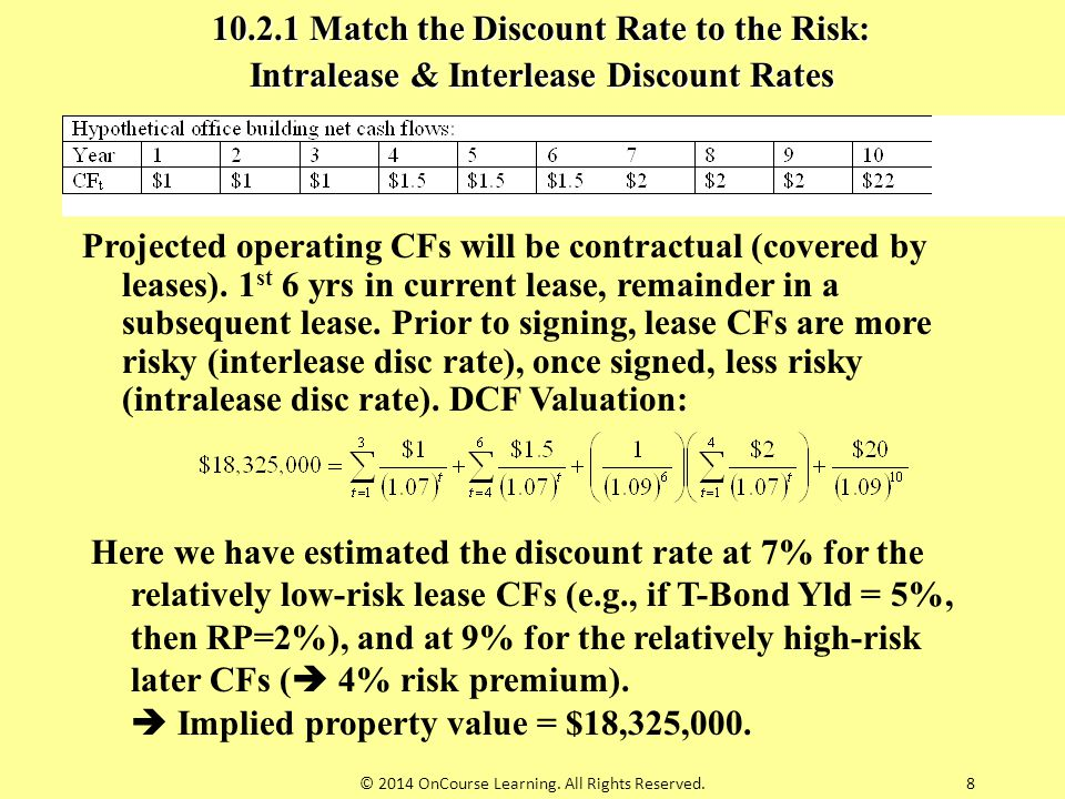 8 Projected operating CFs will be contractual (covered by leases). 1 st 6 yrs in current lease, remainder in a subsequent lease. Prior to signing, lea